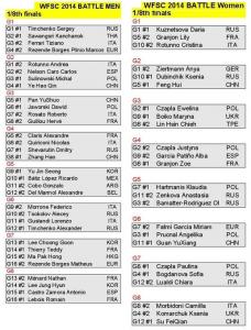 WFSC 2014 1-8th finals