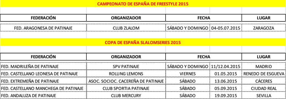 Copa de España SlalomSeries_calendario2015_freestyle